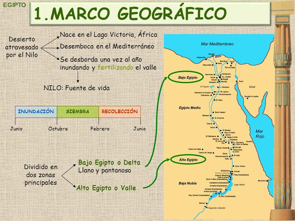 Mapa Del Antiguo Egipto.Dinastias Egipcias Imperio Antiguo Imperio Medio E Imperio
